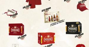 ricevi gratis gadget Peroni