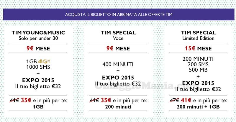 biglietto EXPO Milano 2015 con TIM
