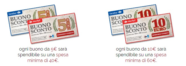 esempi di buoni sconto Carrefour con Rimborso Storico