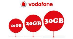 Giga in regalo Vodafone Happy 2018